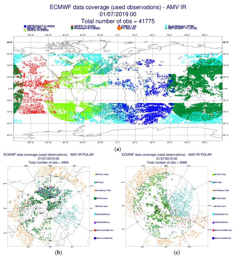 Información de vectores viento asimilados por el ECMWF a escala global. ECMWF