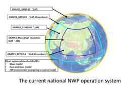 Actualización del modelo global de predicción meteorológica GRAPES_GFS