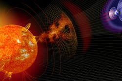 Comportamiento de los vientos en la atmósfera