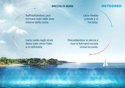 Brezza di mare e brezza di terra, come si formano?