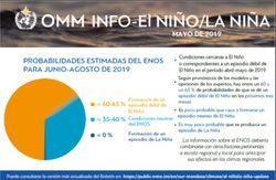 El Niño a 27 de mayo de 2019, según la OMM: débil pero no intenso