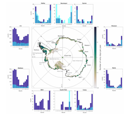 Las lluvias antárticas podrían aumentar hasta el 2100