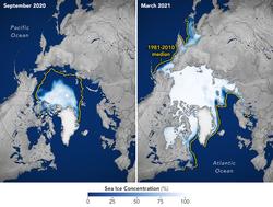 Máximos y mínimos del hielo marino