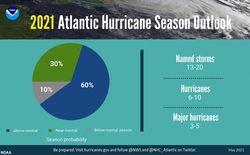 NOAA predice otra temporada activa de huracanes en el Atlántico