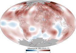 Panorama climático de 2017