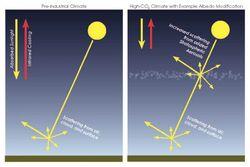 Un reflector de los rayos del sol para la Tierra