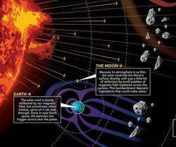 Viento solar desde el centro de la Tierra
