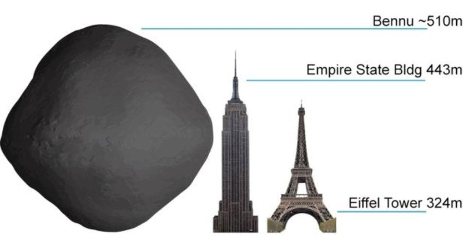 Bennu Asteoride NASA