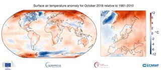 Octubre de 2018 y su comportamiento térmico