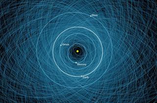 Órbitas de asteroides potencialmente peligrosos