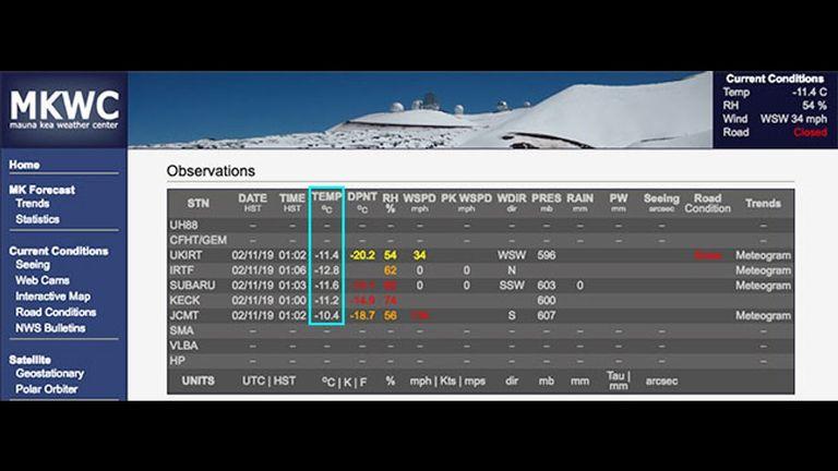 Posible Record De Bajas Temperaturas En Hawái Y Nieve En Zonas Altas