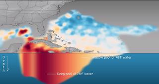 Predicción de huracanes ¿Por qué se intensifican?