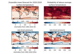 Predicciones de temperaturas para los próximos cinco años