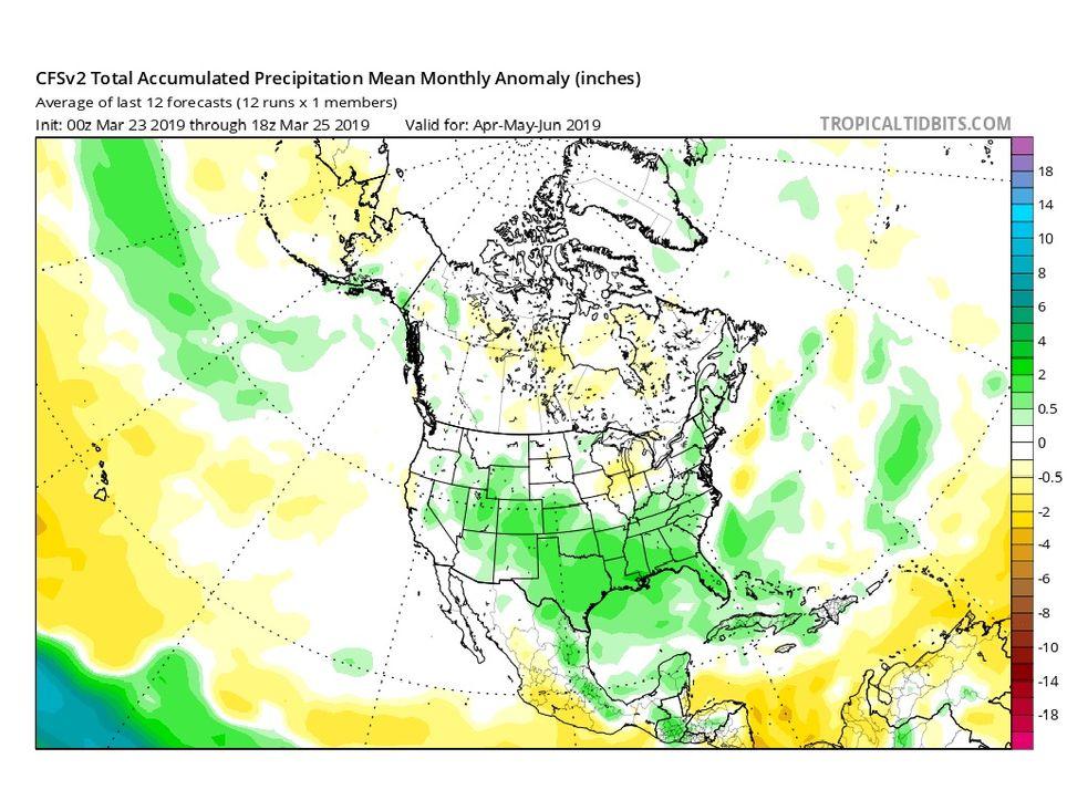 Modelo CFSv2 de precipitaciones.