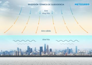 ¿Qué es la inversión térmica?