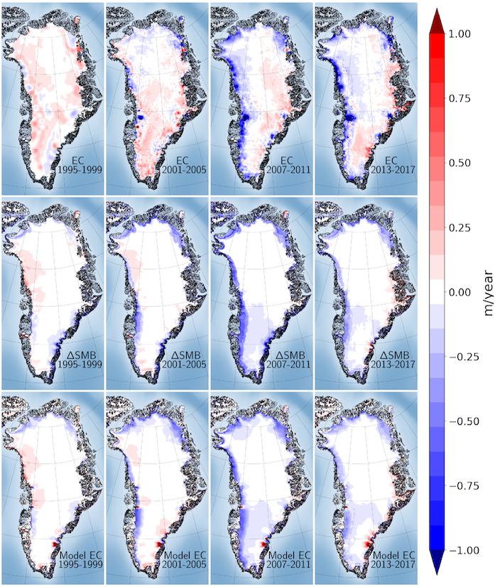 Cambio de la altura de la capa de hielo de Groenlandia entre 1995-2017