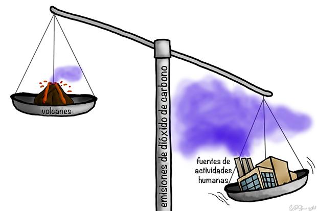 ¿Quién emite más CO2: los volcanes o la actividad humana?