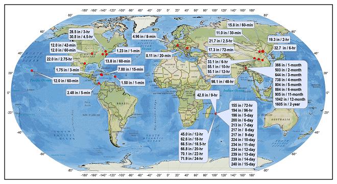 Récords Mundiales De Precipitación Por Intervalos De Tiempo