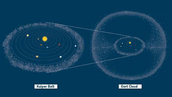 Rosetta Alienta El Debate Sobre El Origen De Los Océanos De La Tierra