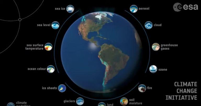 Seguimiento Del Cambio Climático Desde El Espacio