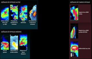 Señales de radar características de tiempo convectivo severo