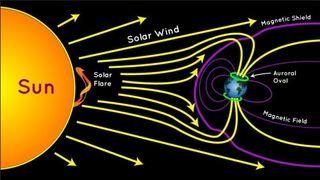 Sonidos del viento solar