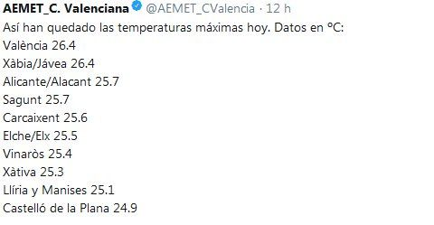 Temperaturas Máximas Absolutas Del 21 Enero De 2018 En La Comunidad Valenciana: Posibles Causas