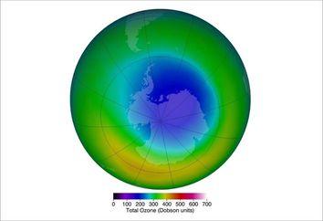 Ozono e Radiação solar. Que papéis desempenham na atmosfera?