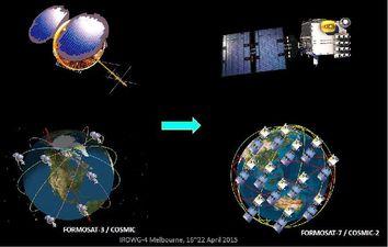 Sistema de observación en constelación para meteorología