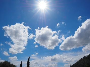 The Easter weather forecast: sunny and warm!