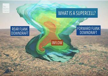 Varios tipos de tormentas severas en un corto vídeo