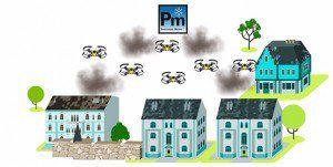 Un Enjambre De Drones Contra La Contaminación En China