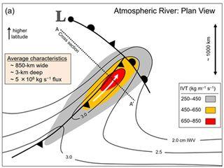 """Un """"río atmosférico"""" cargado de humedad va directo a las costas gallegas"""