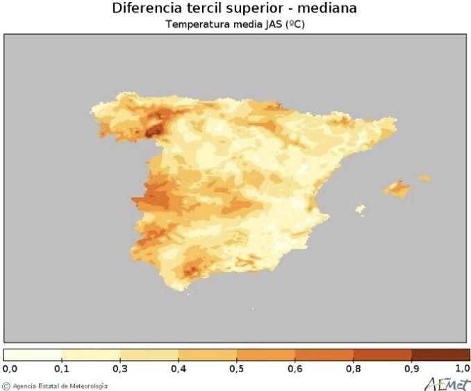 Diferencia en ºC entre el tercil superior de la observación y la media para el periodo julio-agosto-septiembre para la variable temperatura media (periodo de referencia 1981-2010)