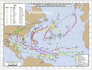 Verificación de las predicciones en la estación de huracanes 2017 en el Atlántico