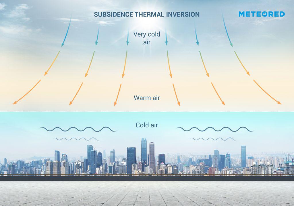 Thermal inversion.
