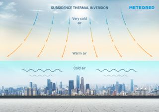 What is thermal inversion?